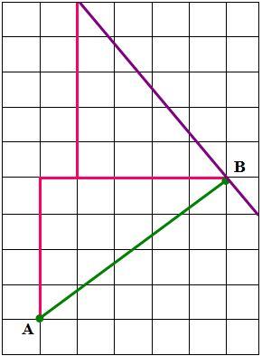 Как начертить прямоугольник по клеточкам